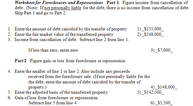 Cancellation Of Debt Foreclosures And Bankruptcy Part 4 Tax Blog