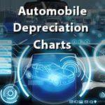 Automobile Depreciation Charts