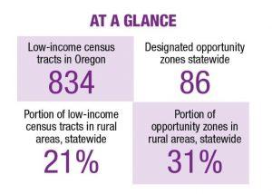 Michael Sander- Opportunity Zones