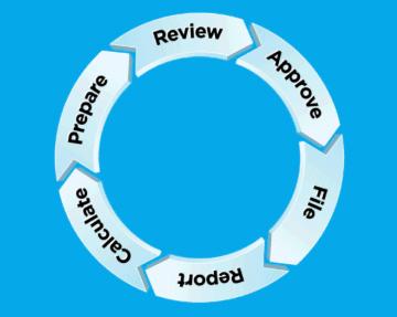 akore wheel